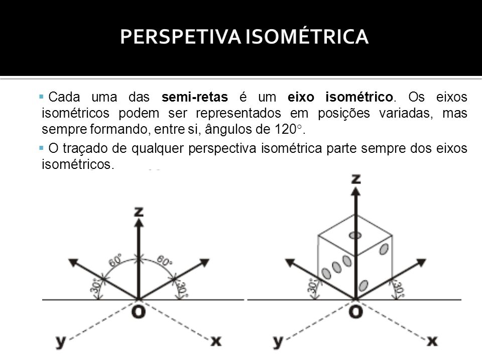 PERSPETIVA ISOMÉTRICA