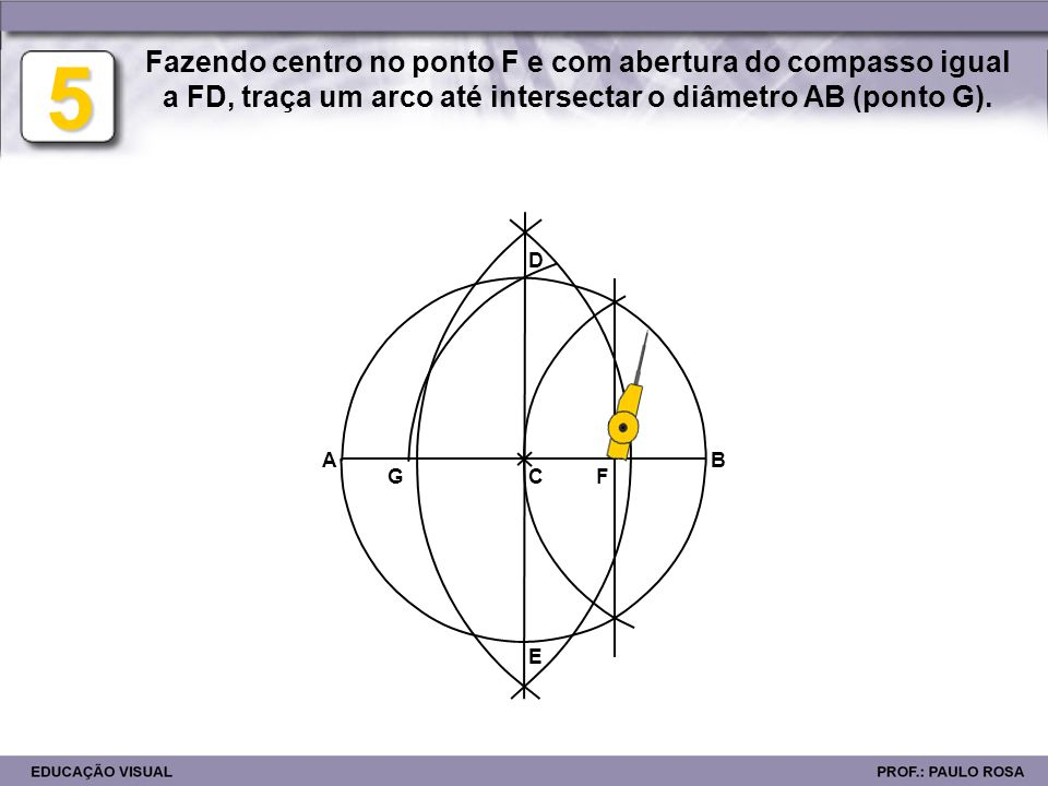 5 Fazendo centro no ponto F e com abertura do compasso igual a FD, traça um arco até intersectar o diâmetro AB (ponto G).