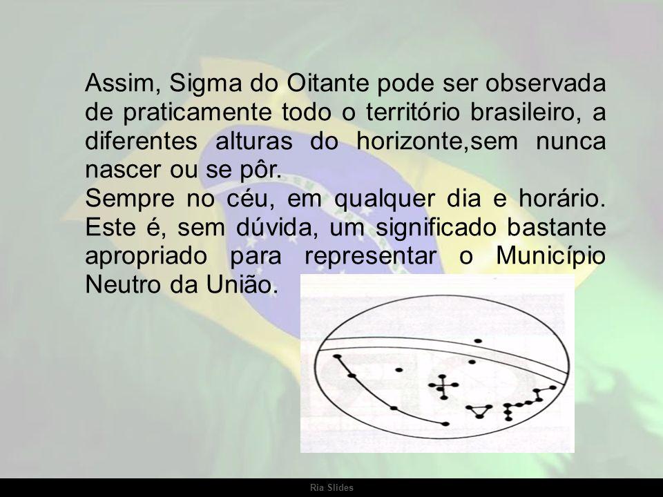 Assim, Sigma do Oitante pode ser observada de praticamente todo o território brasileiro, a diferentes alturas do horizonte,sem nunca nascer ou se pôr.