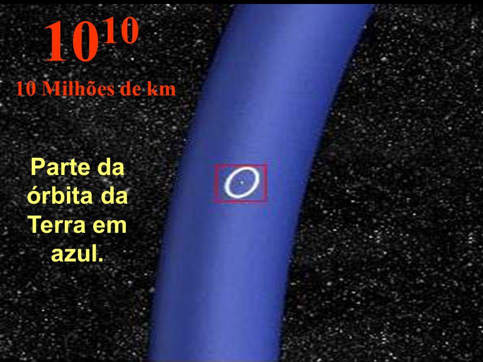 Parte da órbita da Terra em azul.