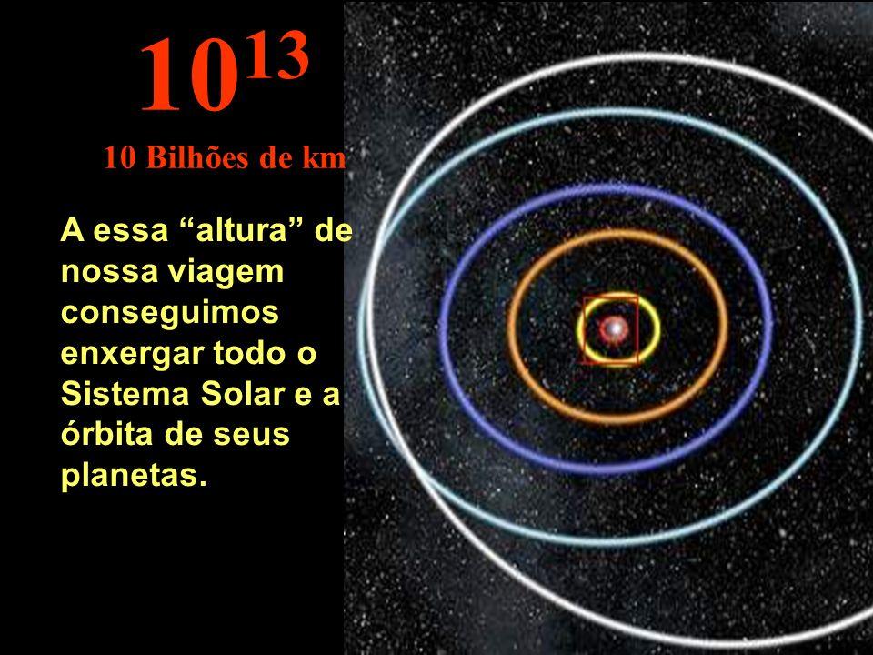 101310 Bilhões de km.