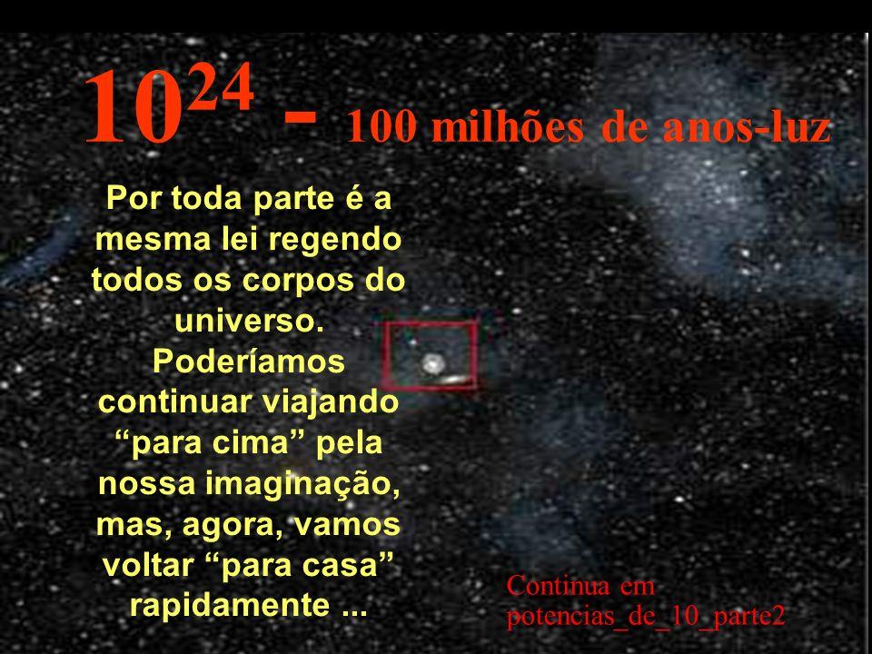 1024 - 100 milhões de anos-luz