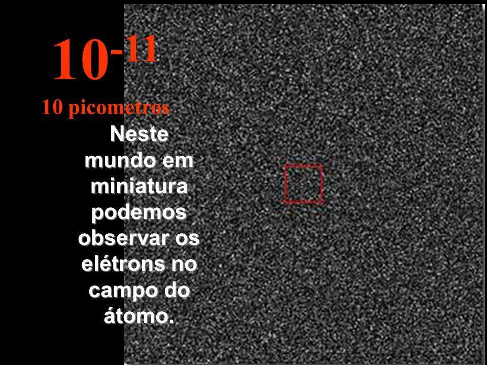 10-11 10 picometros Neste mundo em miniatura podemos observar os elétrons no campo do átomo.