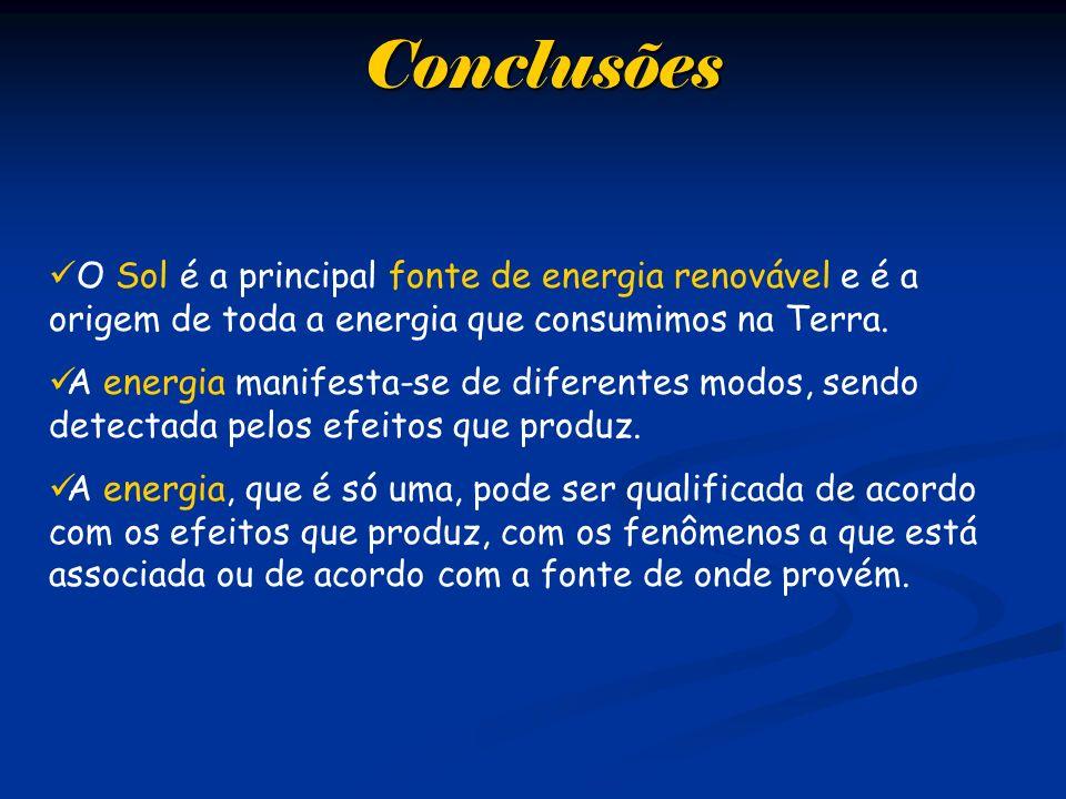 ConclusõesO Sol é a principal fonte de energia renovável e é a origem de toda a energia que consumimos na Terra.