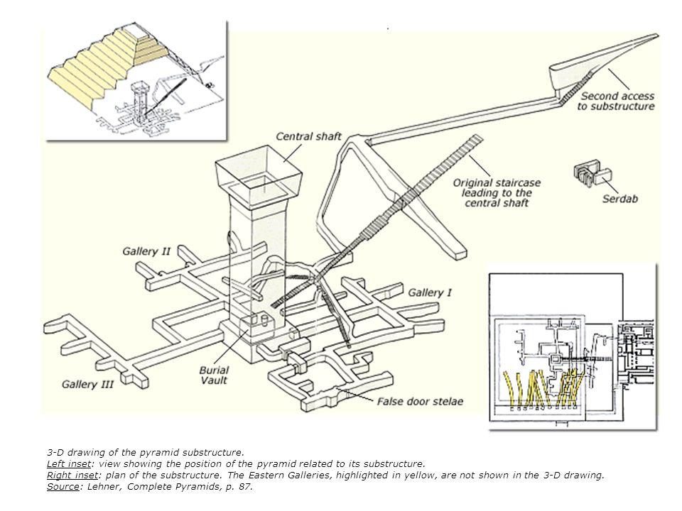 3-D drawing of the pyramid substructure