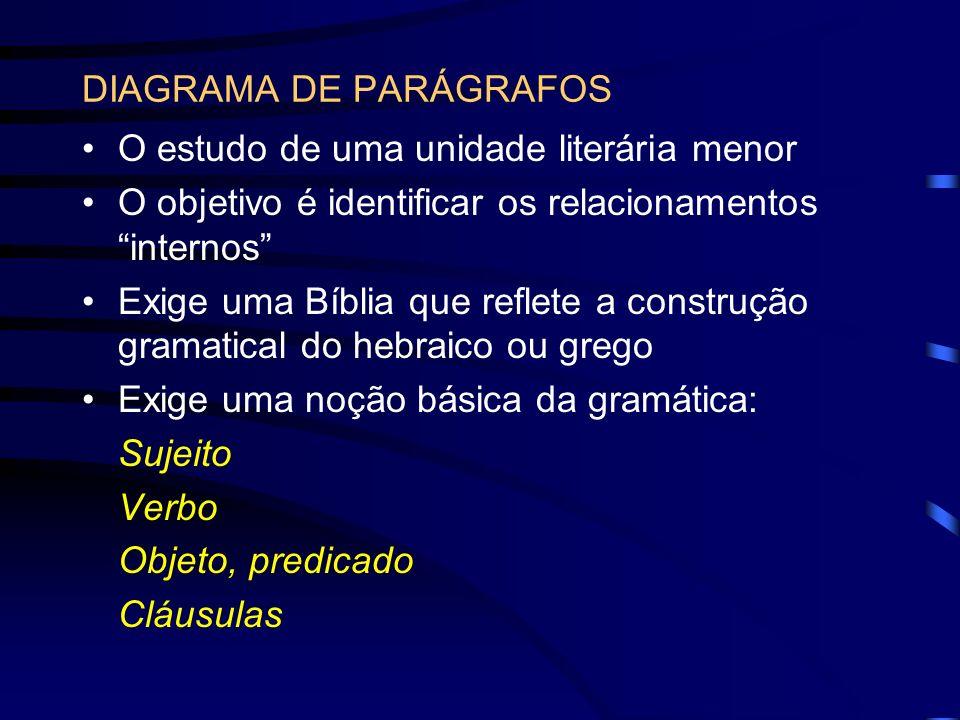 DIAGRAMA DE PARÁGRAFOS