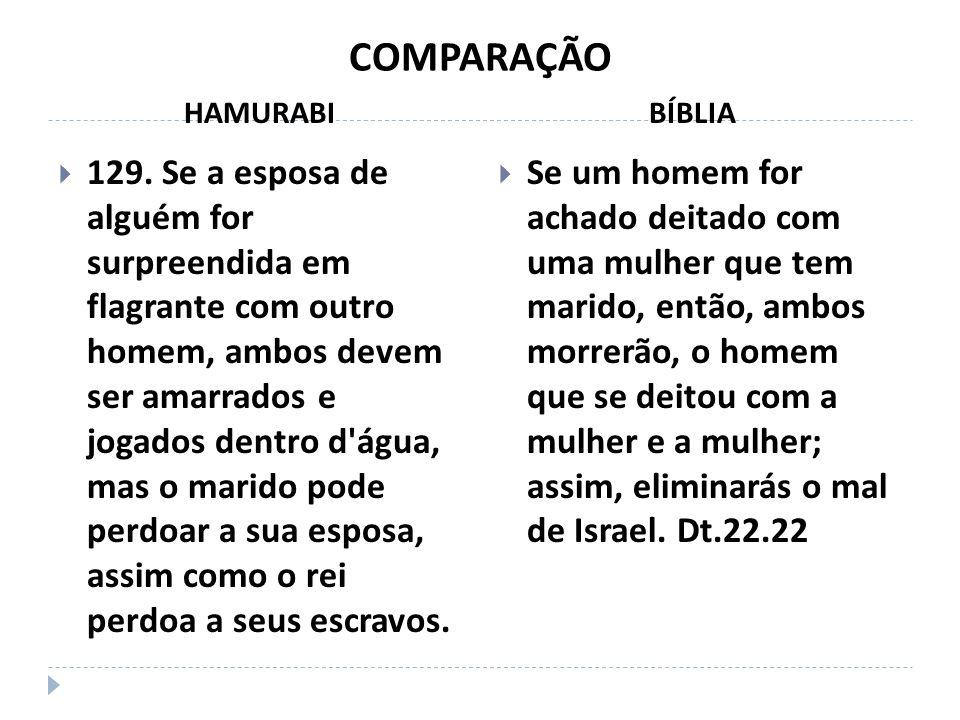 COMPARAÇÃO HAMURABI. BÍBLIA.