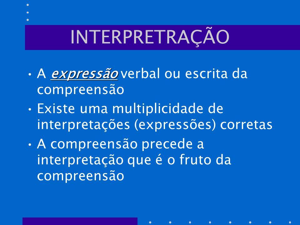 INTERPRETRAÇÃO A expressão verbal ou escrita da compreensão