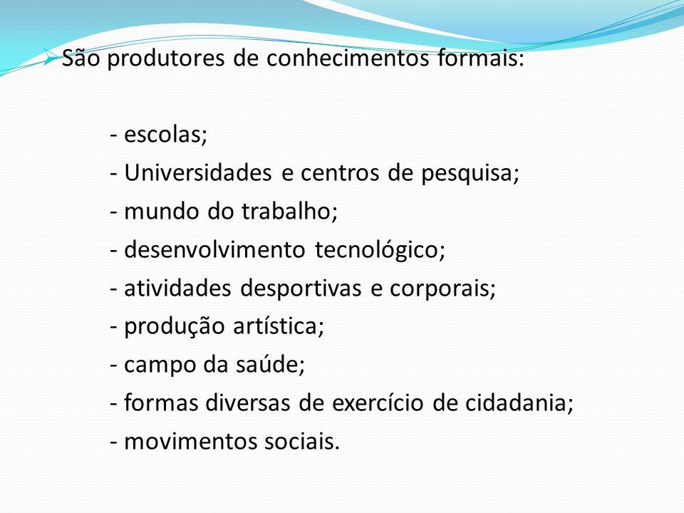 São produtores de conhecimentos formais: