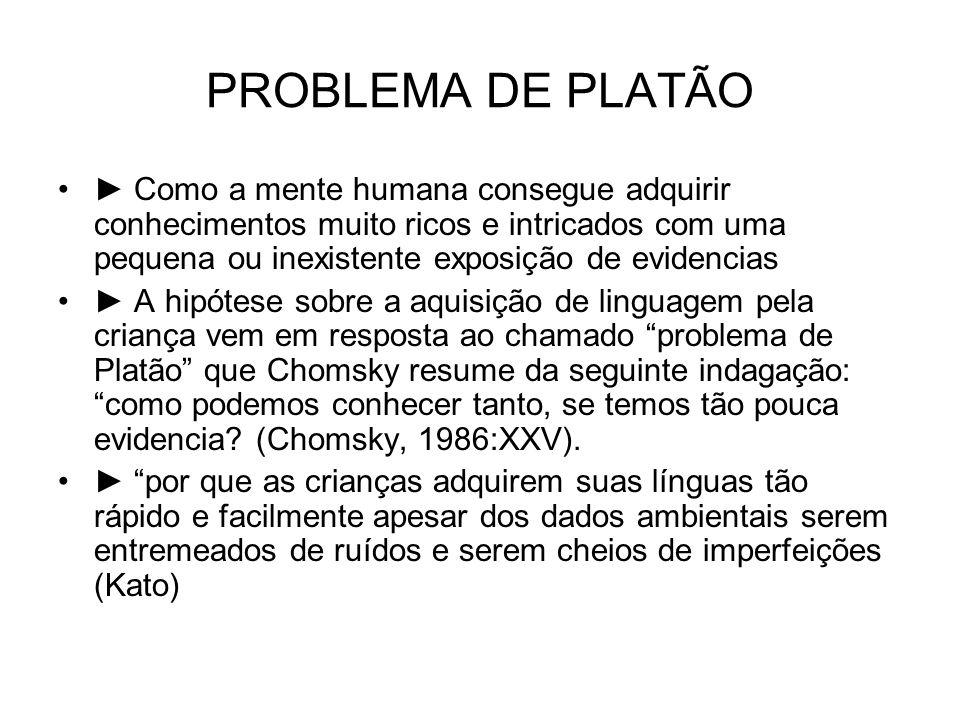 PROBLEMA DE PLATÃO
