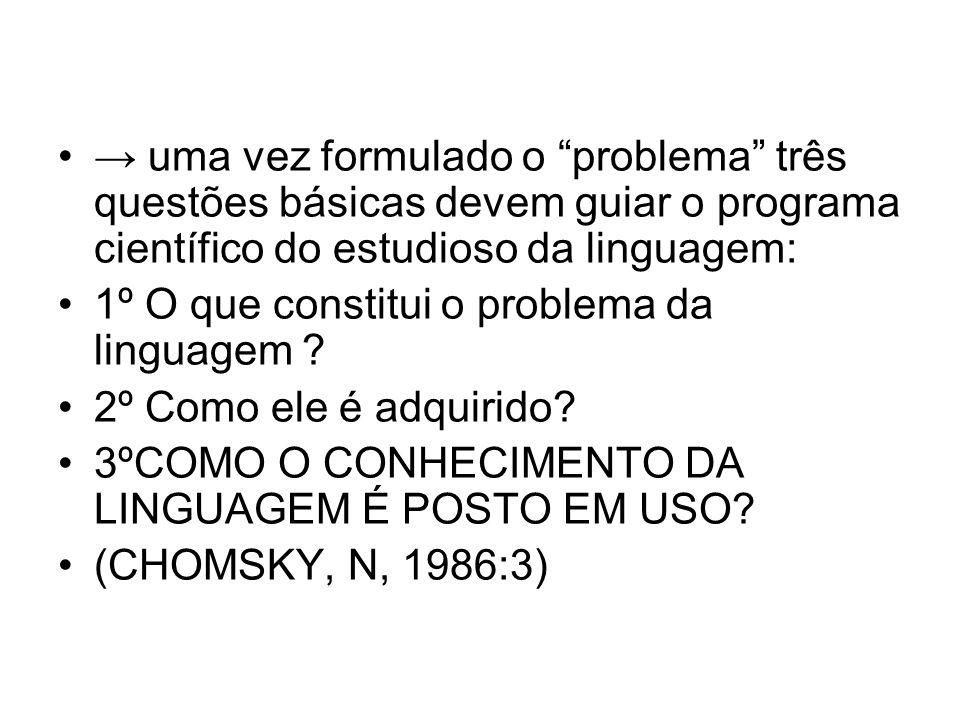 → uma vez formulado o problema três questões básicas devem guiar o programa científico do estudioso da linguagem: