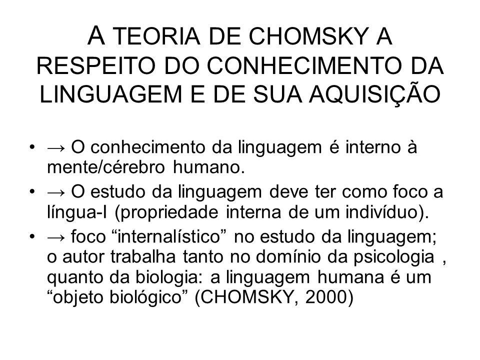 A TEORIA DE CHOMSKY A RESPEITO DO CONHECIMENTO DA LINGUAGEM E DE SUA AQUISIÇÃO