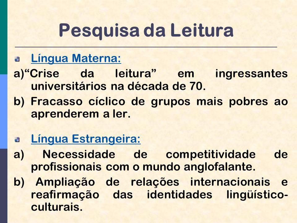 Pesquisa da Leitura Língua Materna: