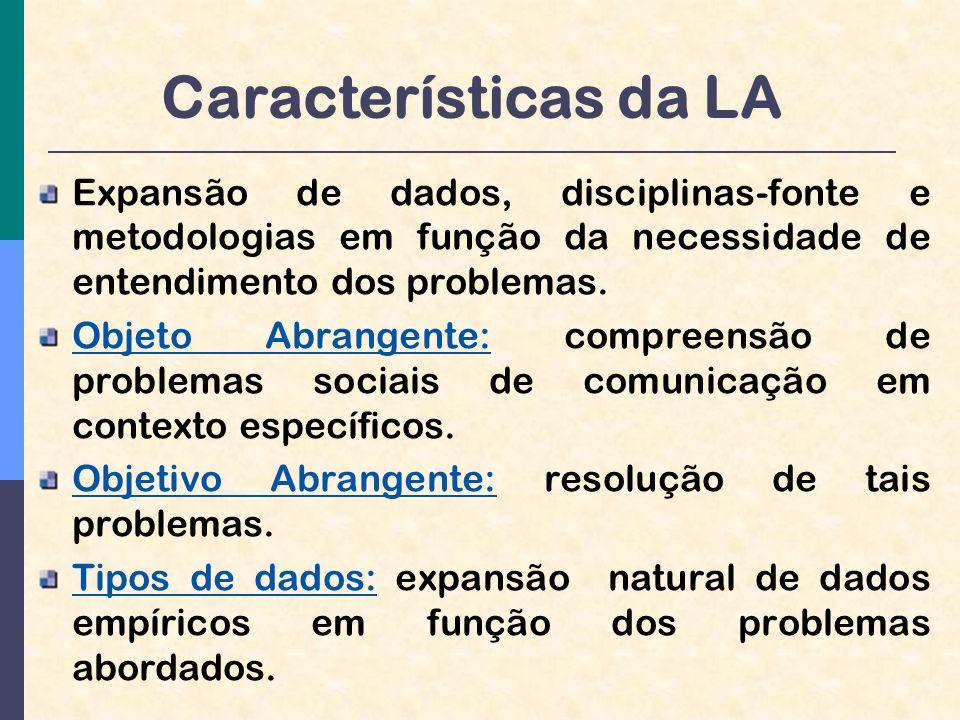 Características da LA Expansão de dados, disciplinas-fonte e metodologias em função da necessidade de entendimento dos problemas.