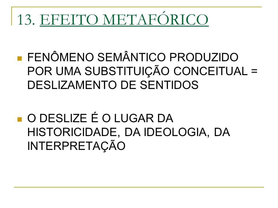 13. EFEITO METAFÓRICO FENÔMENO SEMÂNTICO PRODUZIDO POR UMA SUBSTITUIÇÃO CONCEITUAL = DESLIZAMENTO DE SENTIDOS.