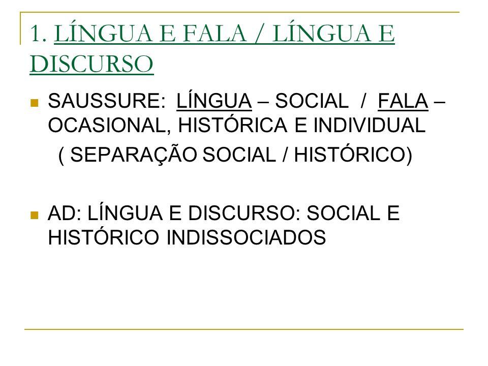 1. LÍNGUA E FALA / LÍNGUA E DISCURSO