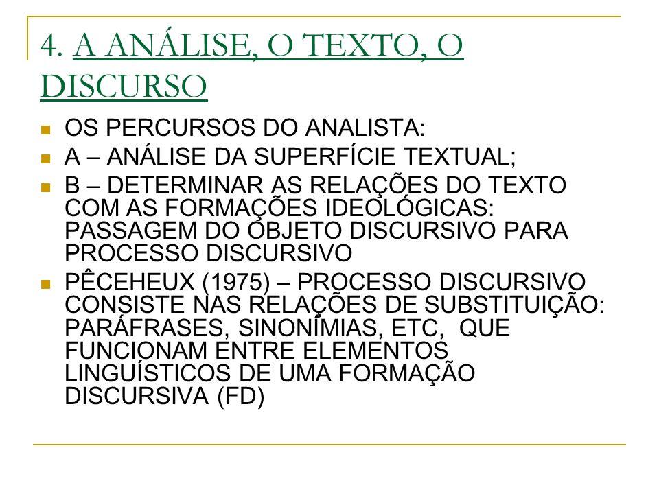 4. A ANÁLISE, O TEXTO, O DISCURSO