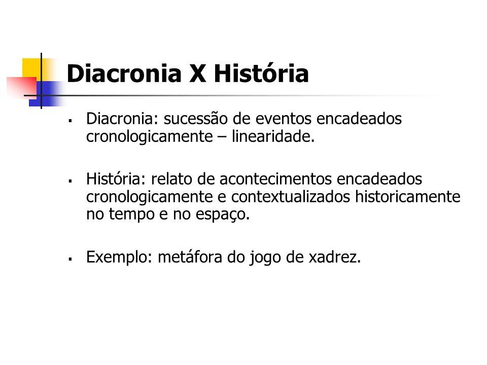 Diacronia X História Diacronia: sucessão de eventos encadeados cronologicamente – linearidade.