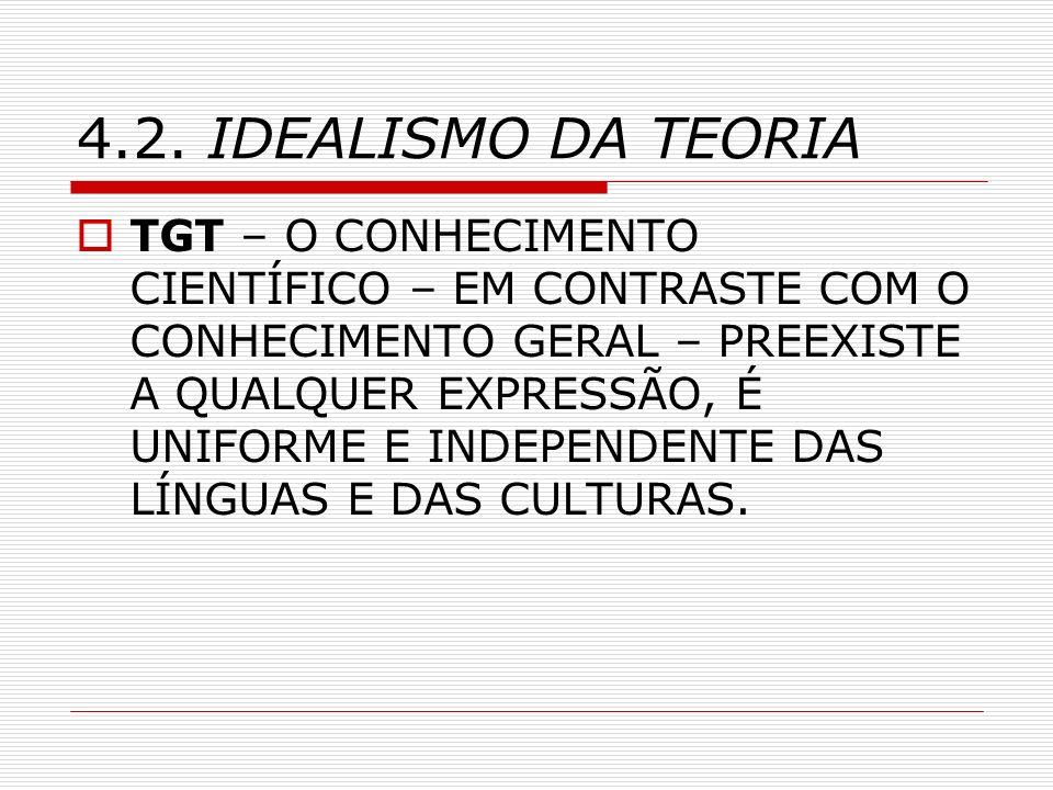 4.2. IDEALISMO DA TEORIA