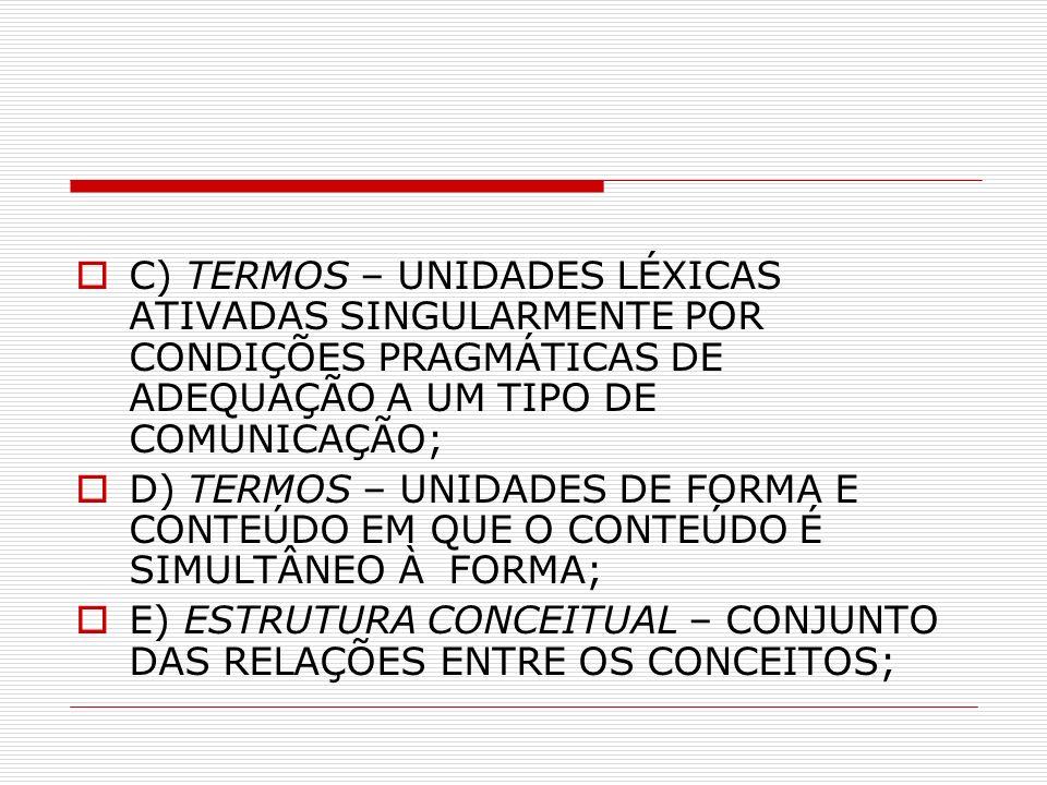 C) TERMOS – UNIDADES LÉXICAS ATIVADAS SINGULARMENTE POR CONDIÇÕES PRAGMÁTICAS DE ADEQUAÇÃO A UM TIPO DE COMUNICAÇÃO;