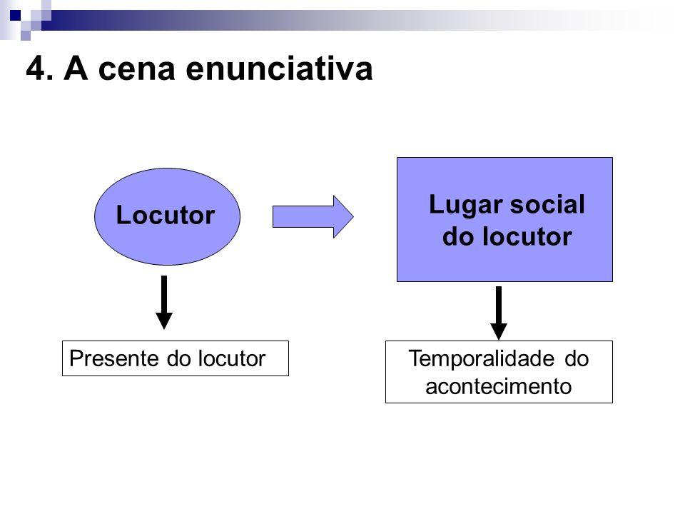 Lugar social do locutor