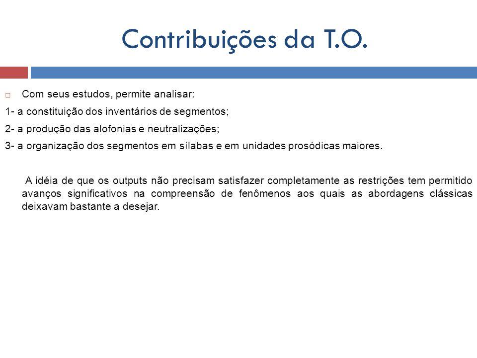 Contribuições da T.O. Com seus estudos, permite analisar: