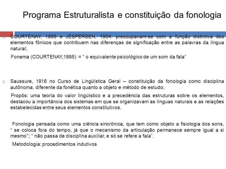 Programa Estruturalista e constituição da fonologia