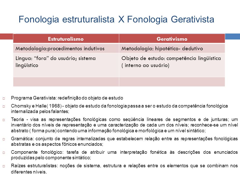 Fonologia estruturalista X Fonologia Gerativista