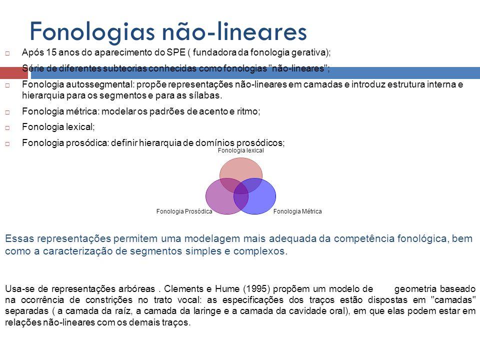 Fonologias não-lineares