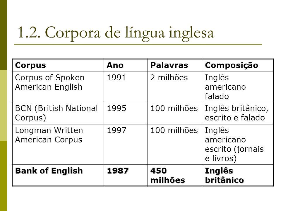 1.2. Corpora de língua inglesa