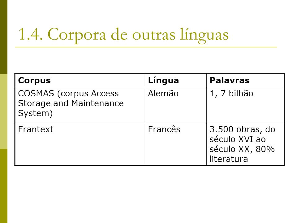 1.4. Corpora de outras línguas