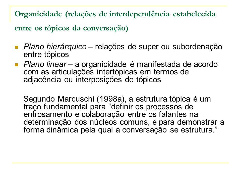 Organicidade (relações de interdependência estabelecida entre os tópicos da conversação)