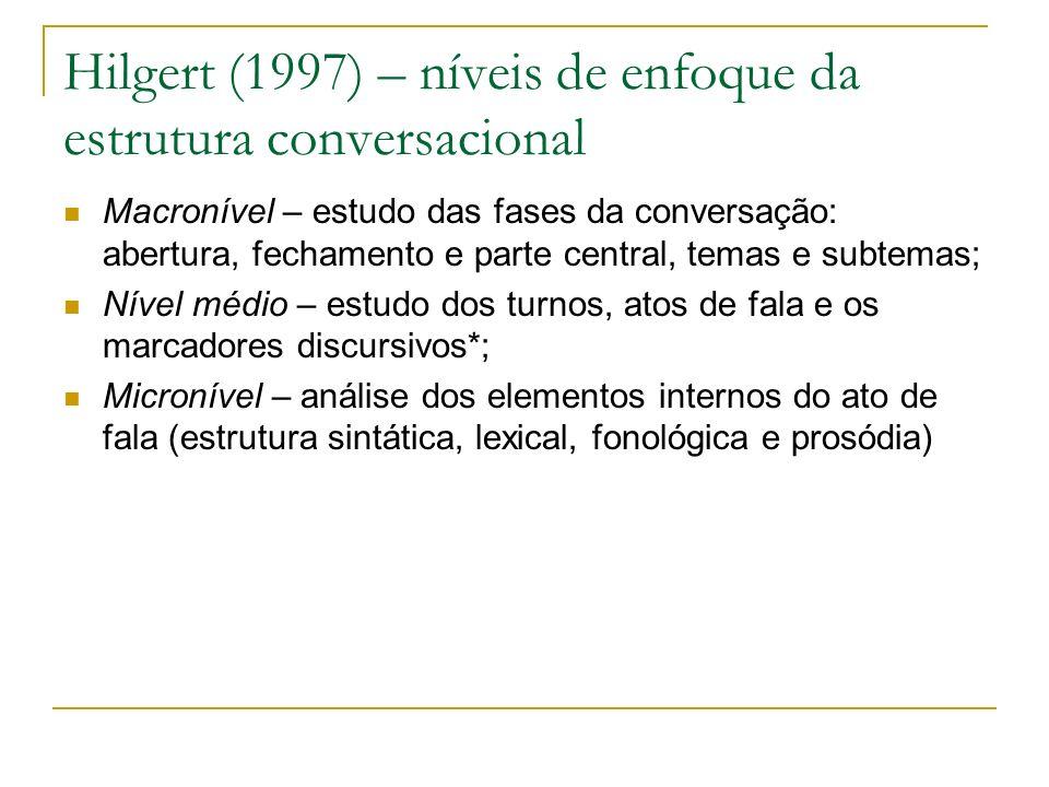 Hilgert (1997) – níveis de enfoque da estrutura conversacional