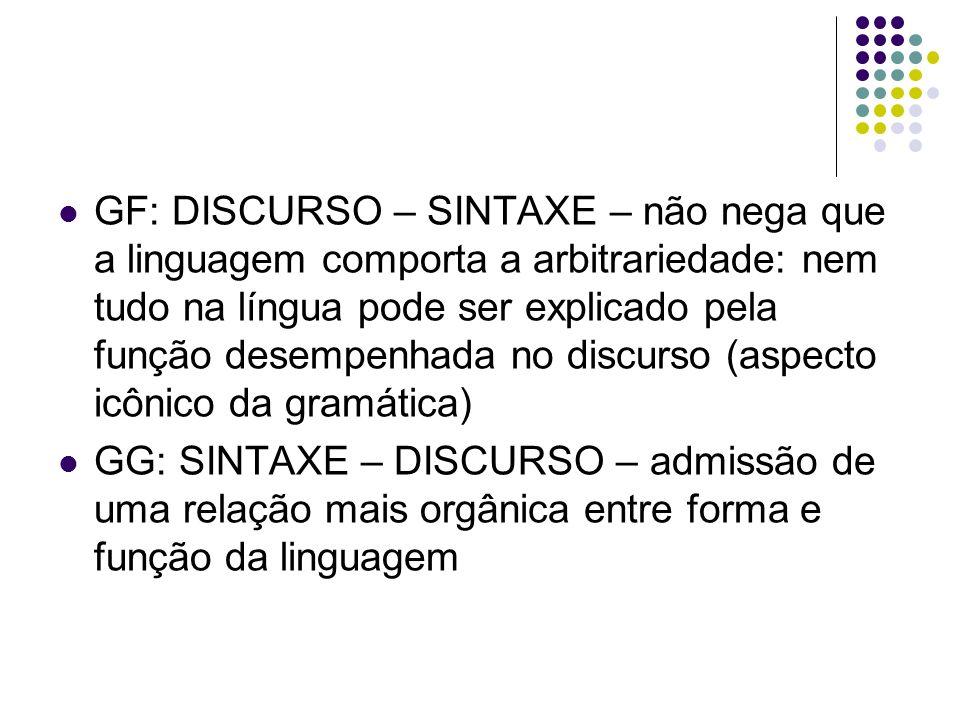 GF: DISCURSO – SINTAXE – não nega que a linguagem comporta a arbitrariedade: nem tudo na língua pode ser explicado pela função desempenhada no discurso (aspecto icônico da gramática)