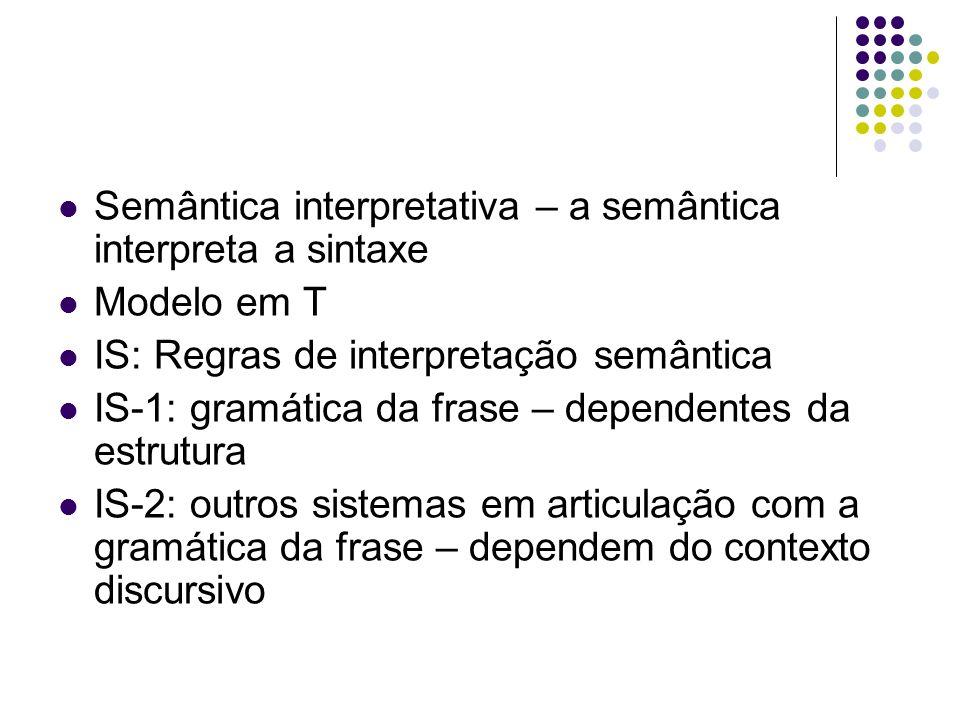 Semântica interpretativa – a semântica interpreta a sintaxe