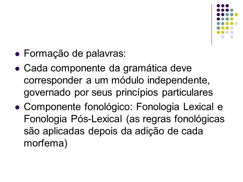 Formação de palavras: Cada componente da gramática deve corresponder a um módulo independente, governado por seus princípios particulares.