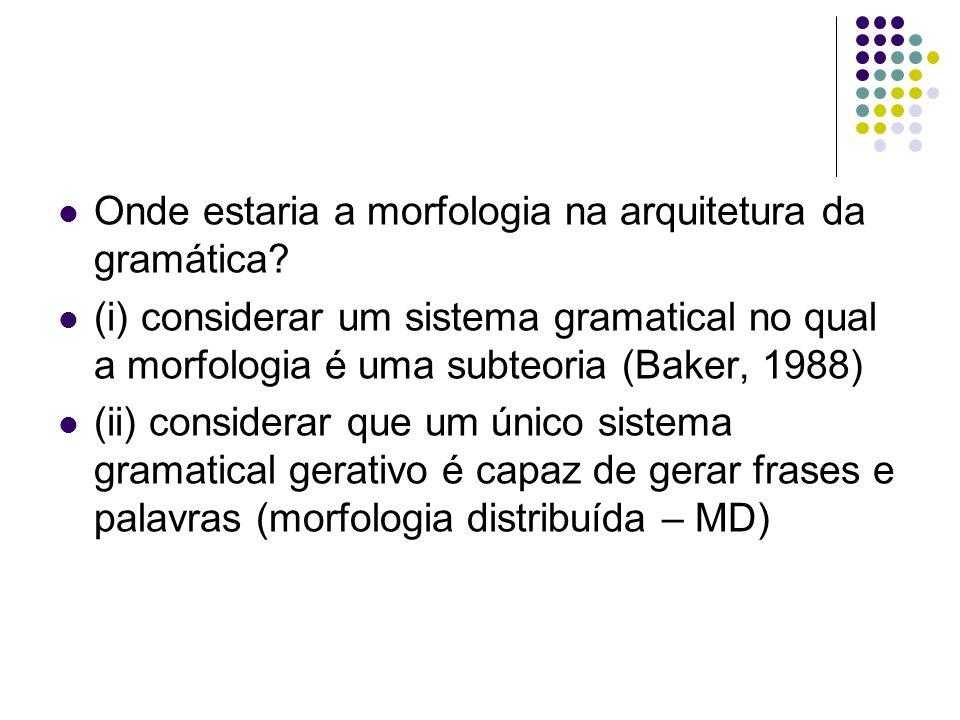 Onde estaria a morfologia na arquitetura da gramática