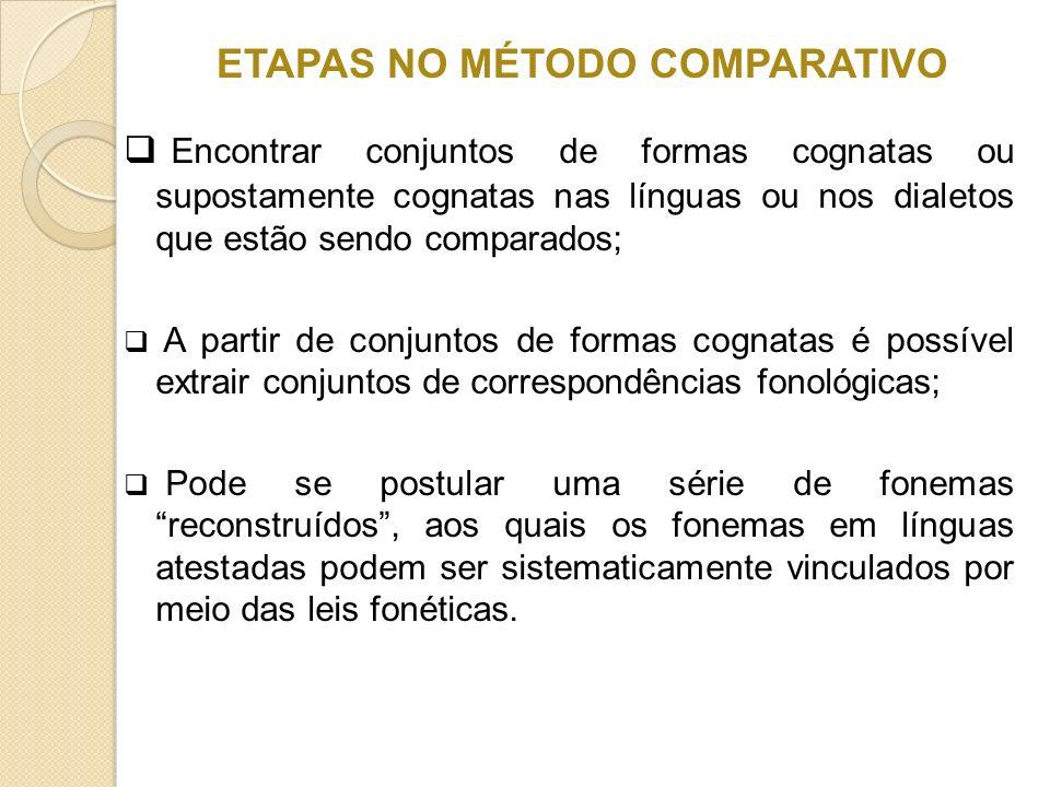 ETAPAS NO MÉTODO COMPARATIVO