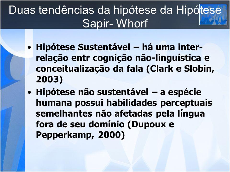 Duas tendências da hipótese da Hipótese Sapir- Whorf