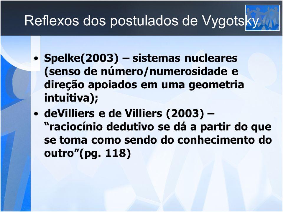Reflexos dos postulados de Vygotsky