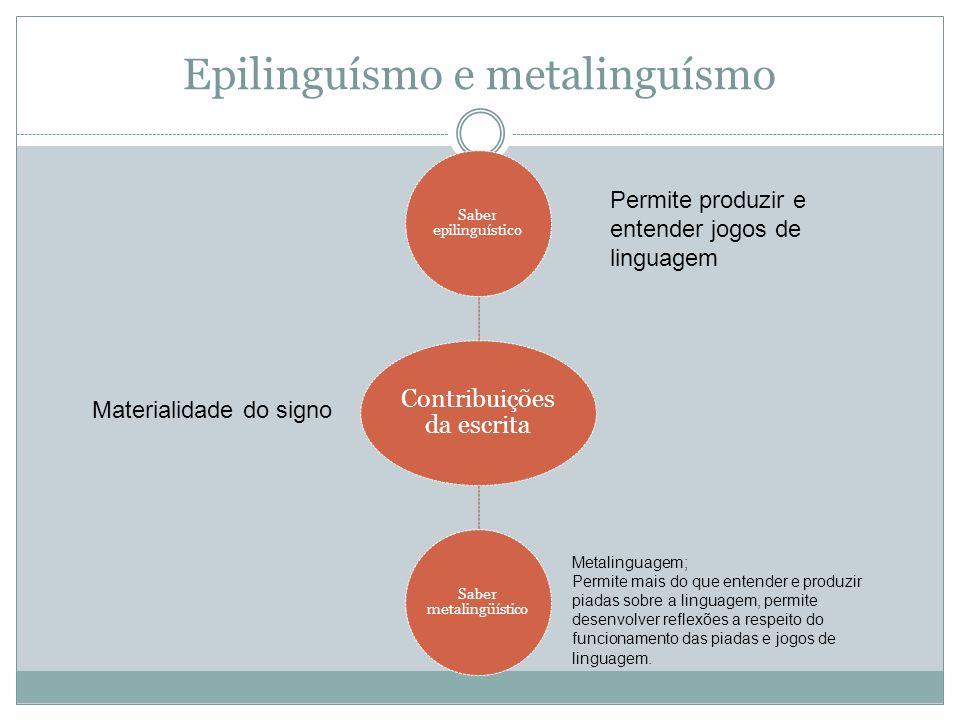 Epilinguísmo e metalinguísmo