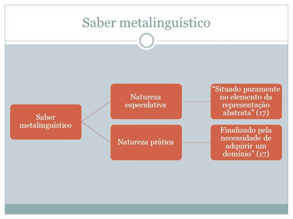 Saber metalinguístico