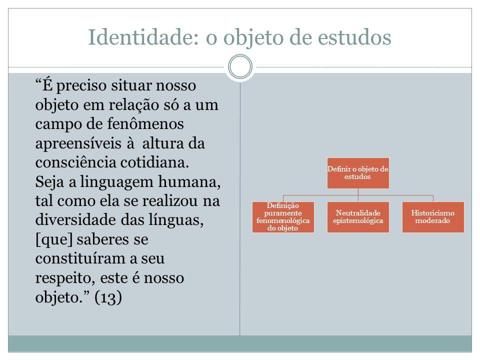 Identidade: o objeto de estudos