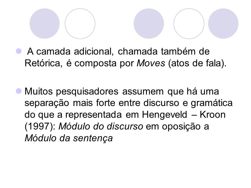 A camada adicional, chamada também de Retórica, é composta por Moves (atos de fala).