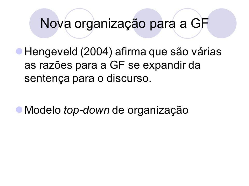 Nova organização para a GF