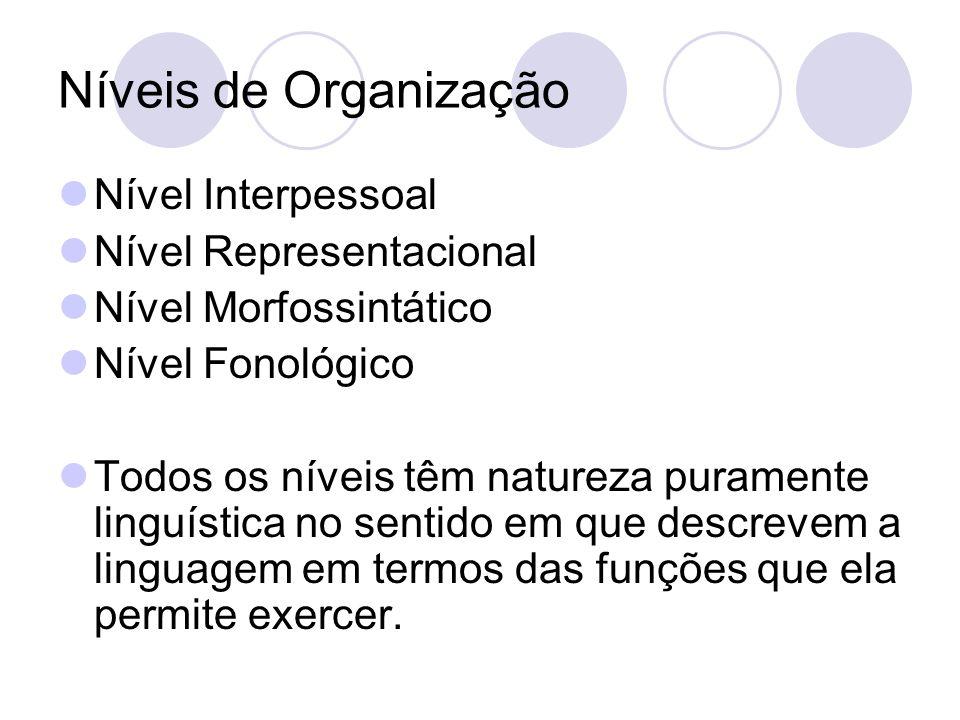 Níveis de Organização Nível Interpessoal Nível Representacional