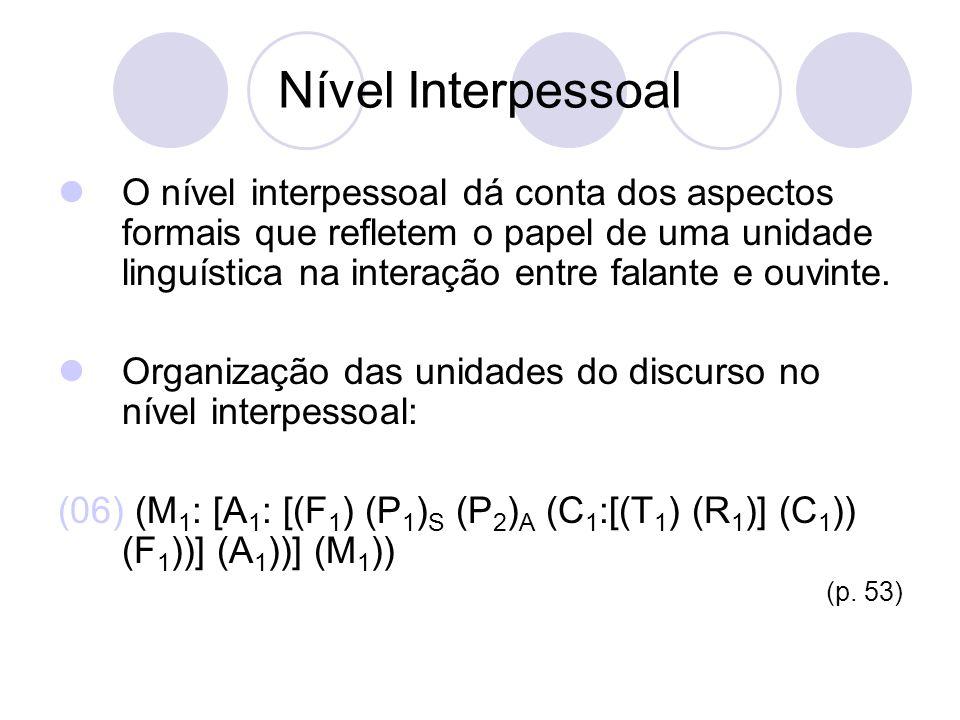 Nível Interpessoal