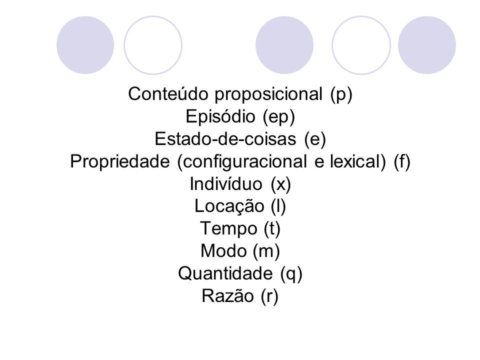 Conteúdo proposicional (p) Episódio (ep) Estado-de-coisas (e)
