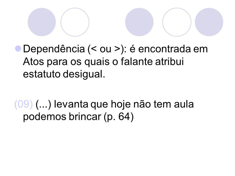 Dependência (< ou >): é encontrada em Atos para os quais o falante atribui estatuto desigual.
