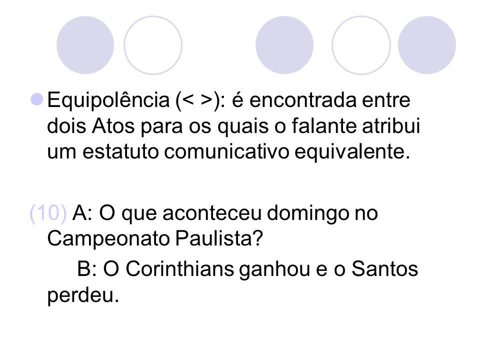 Equipolência (< >): é encontrada entre dois Atos para os quais o falante atribui um estatuto comunicativo equivalente.